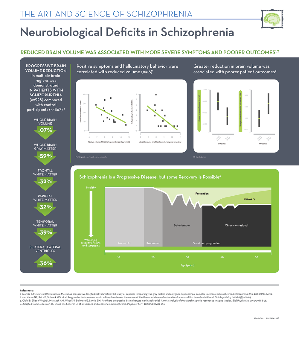 Infographic booth panel on the neurobiology of schizophrenia