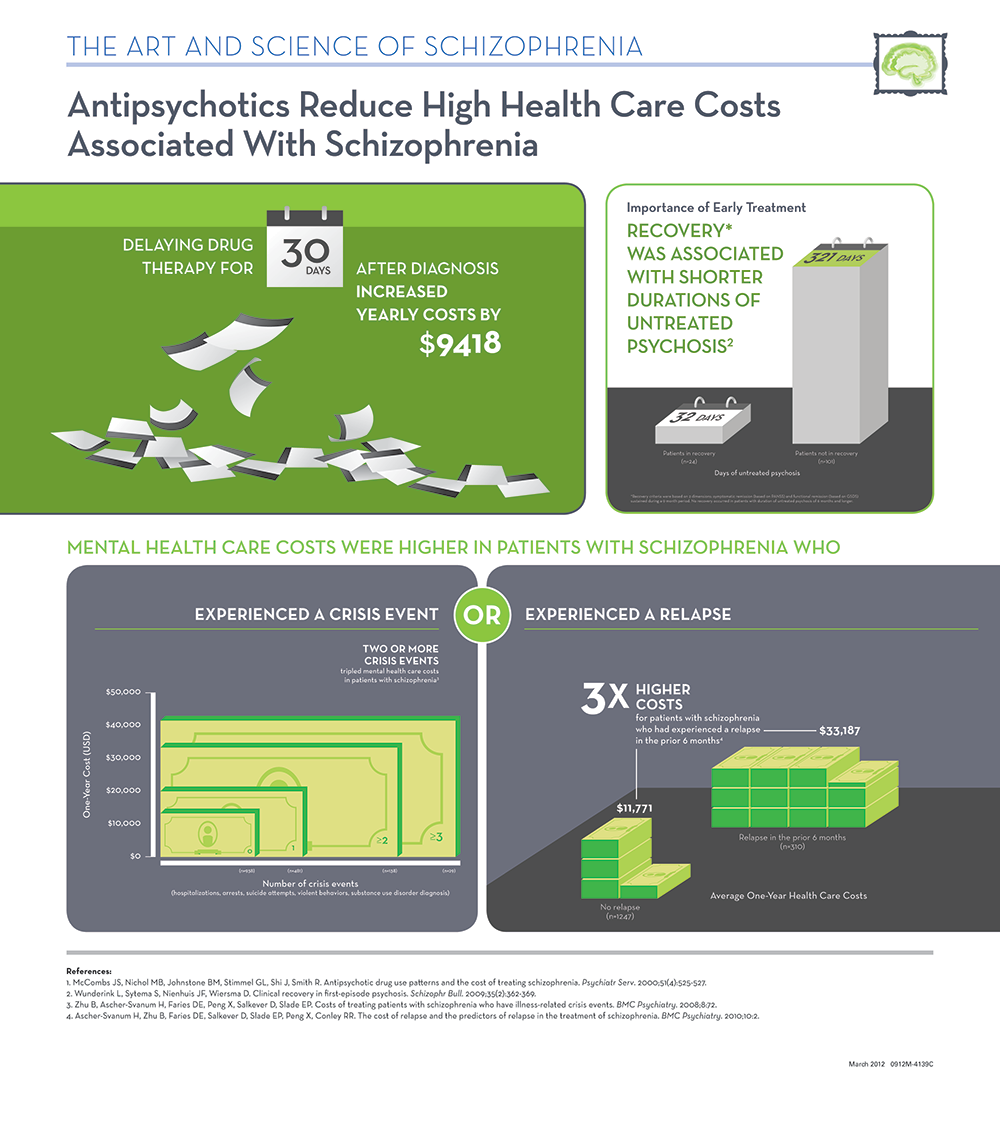 Infographic booth panel on cost impact of schizophrenia